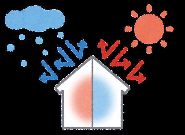 高気密高断熱住宅のメリット・デメリットサムネイル